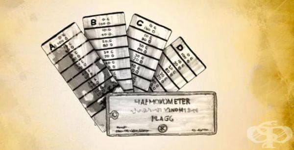 Въвеждане в употреба на хемоксометъра на Флаг - изображение