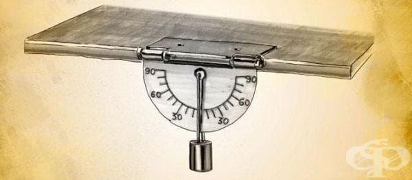 Въвеждане на тилтометъра от Джордж Питкин - изображение