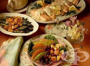 Хранене при гастроезофагеален рефлукс (рефлуксна болест, киселини) - изображение