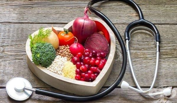 Хранене при сърдечна недостатъчност - изображение