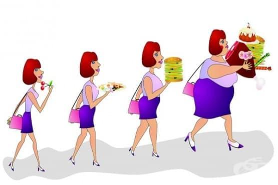 Хранене при инсулинова резистентност - изображение