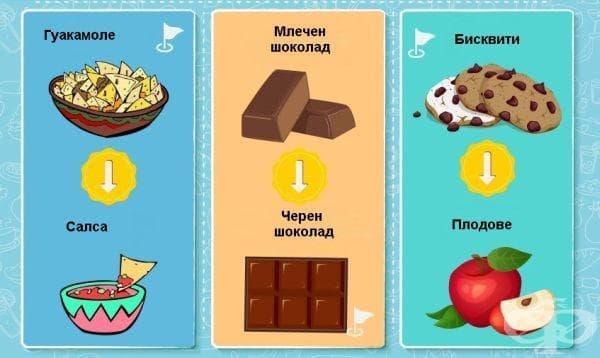 С какво да заменим обичайните продукти, за да приемаме 500 калории по-малко на ден - изображение