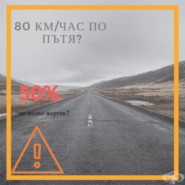 30 км/ч в града и 80 км/ч по пътищата. Одобрявате ли идеята? - изображение