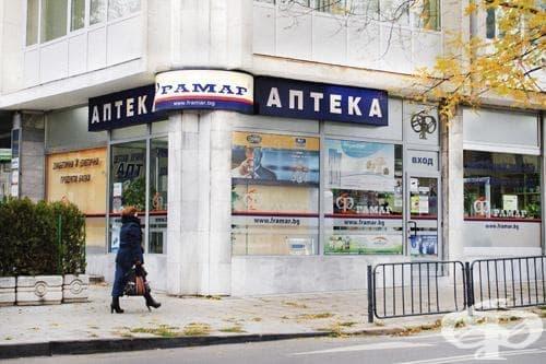 Доволни ли сте от обслужването Ви в аптеки  *  ФРАМАР  * ?