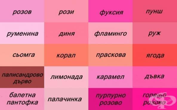 """Жена създава """"Енциклопедия на цветовете"""", за да ни помогне да наричаме цветовете с правилните им имена - изображение"""