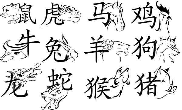 Китайската нова година: Коя зодия сте и какво означава това? - изображение