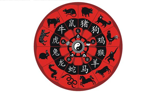 Какво казва китайският зодиак за щастието ви (Маймуна, Петел) - изображение