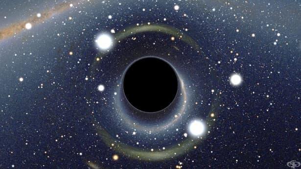 Всяка черна дупка е мост към паралелна вселена, твърди ново изследване - изображение