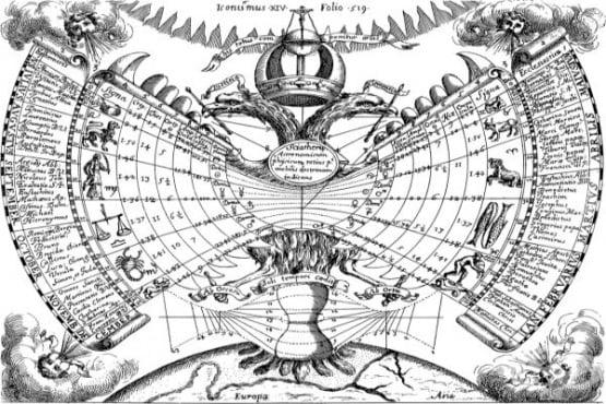 Медицинска астрология – влияние на планетите и зодиите върху здравето на човека - изображение