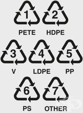Пластмасите по номера - как влияят върху здравето и околната среда? - изображение