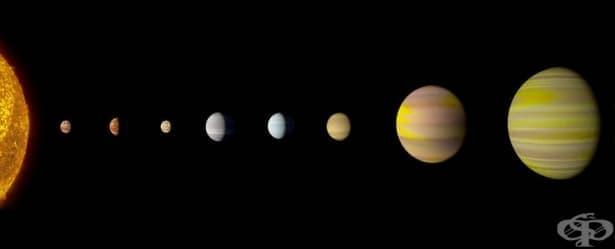НАСА и Гугъл обявиха, че са открили нова система от екзопланети, подобна на нашата - изображение