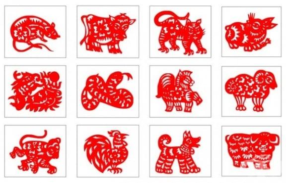 Съвместимост на китайските зодиакални знаци според китайската астрология - изображение