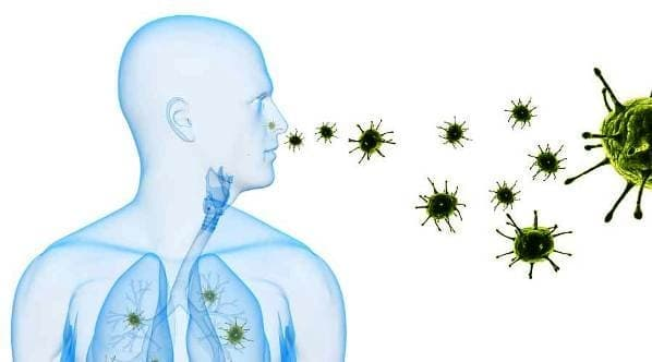 Инфекции на дихателната система - изображение