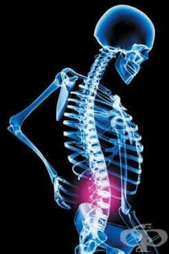 Болка, некласифицирана другаде МКБ R52 - изображение