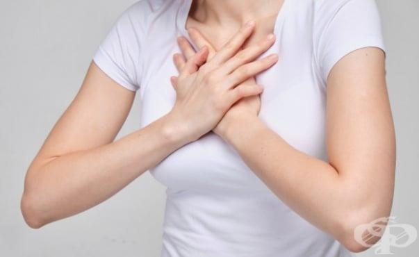 Болка в гърдите при дишане МКБ R07.1 - изображение