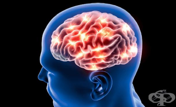 Непиогенен менингит МКБ G03.0 - изображение