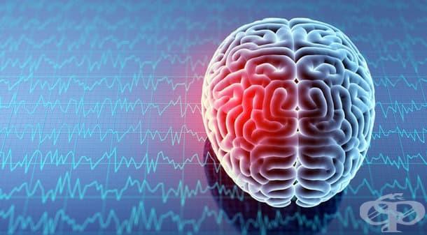 Дисоциативни [конверсионни]  разстройства МКБ F44 - изображение