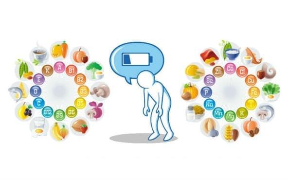 Други видове недоимъчно хранене МКБ E50-E64 - изображение