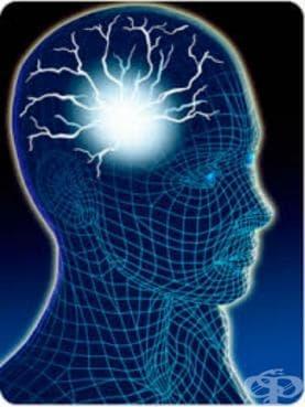 Идиопатична периферна вегетативна невропатия МКБ G90.0 - изображение