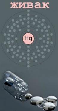 Живак и неговите съединения МКБ T56.1 - изображение
