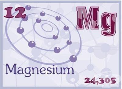 Недоимък на магнезий МКБ E61.2 - изображение