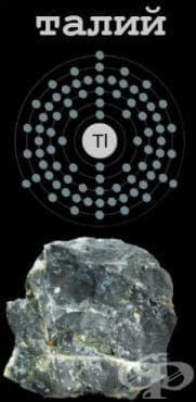 Други метали МКБ T56.8 - изображение