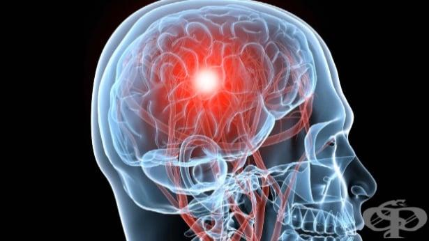 Последици от други уточнени травми на главата МКБ T90.8 - изображение