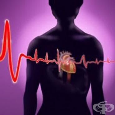 Сърдечна аритмия, неуточнена МКБ I49.9 - изображение