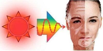 Изменения на кожата, дължащи се на  хронична експозиция на нейонизираща радиация МКБ L57 - изображение