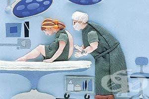 Усложнения от анестезия  в послеродовия период МКБ O89 - изображение