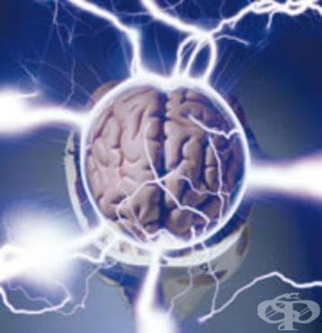 Възпалителни болести на централната нервна система МКБ G00-G09 - изображение