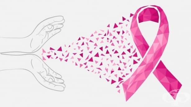 Над 400 жени са прегледани безплатно за рак на гърдата в МБАЛ-Варна към ВМА - изображение