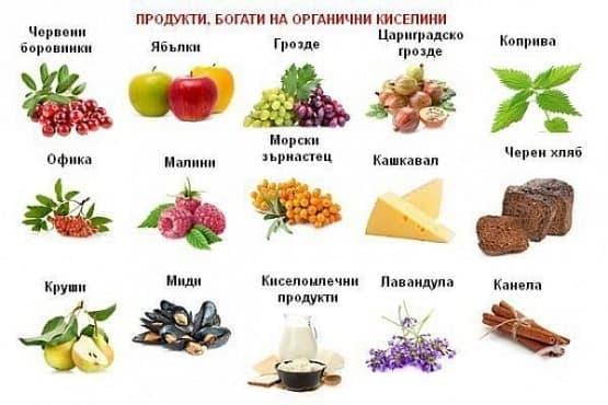 Органични киселини - изображение