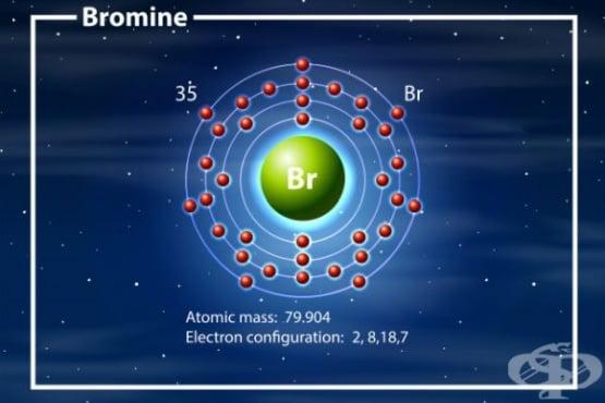 Бром - въздействие върху организма и хранителни източници - изображение