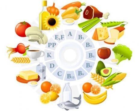 Основни витамини в хранителните продукти - изображение
