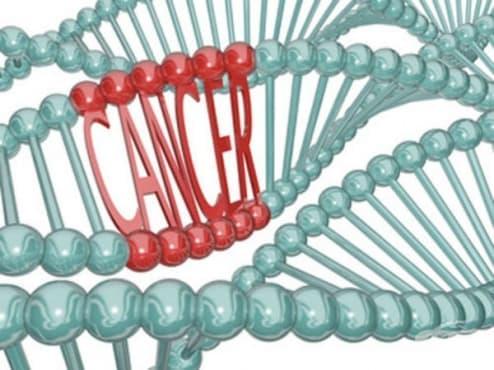 Генетична карциногенеза - изображение