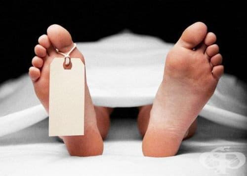 Смърт - изображение