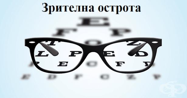 Зрителна острота - изображение