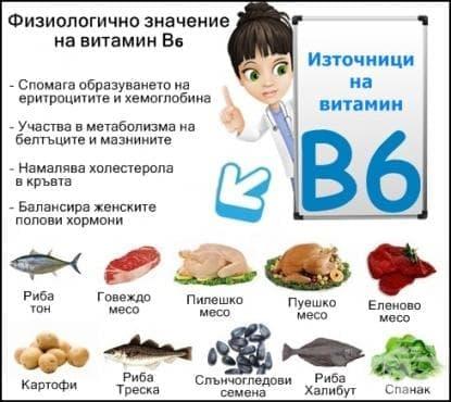 Физиологично значение на витамин В6 - изображение