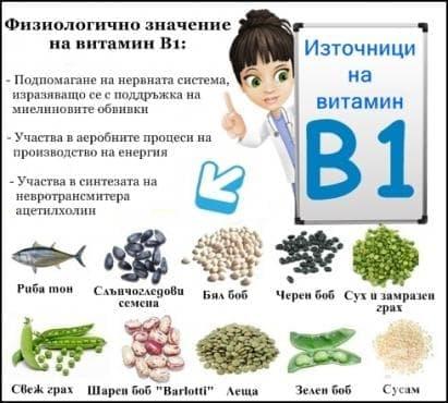 Физиологично значение на витамин В1 - изображение