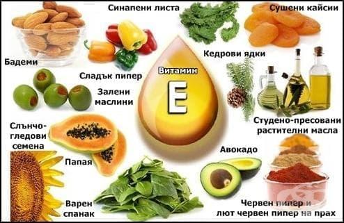 Физиологично значение на витамин Е - изображение