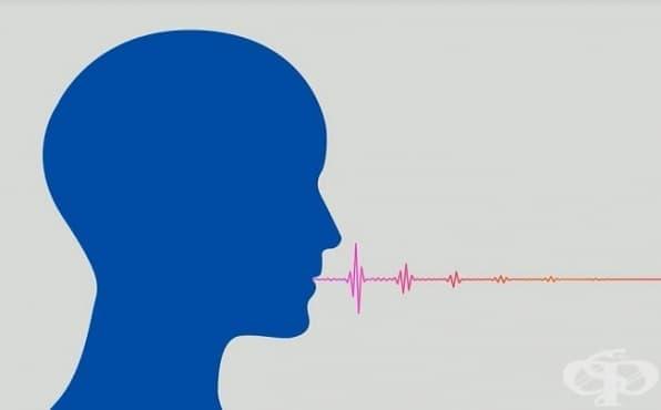 Реч - изображение