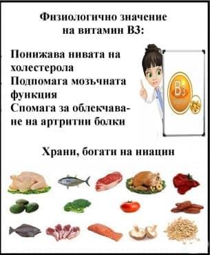 Физиологично значение на витамин В3 - изображение