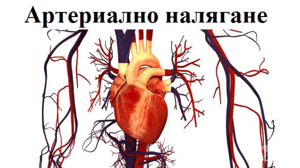Артериално налягане - изображение