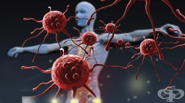 Антигени - изображение