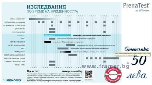 ПРЕНАТЕСТ ВАУЧЕР ЗА ОТСТЪПКА - изображение