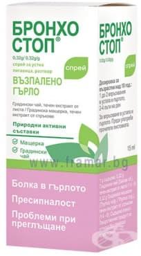 Изображение към продукта БРОНХОСТОП спрей 15 мл.