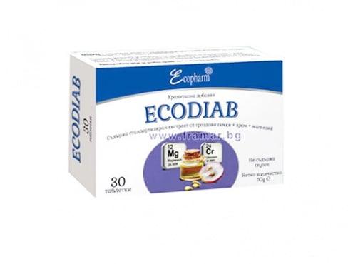 Изображение към продукта ЕКОДИАБ таблетки * 30