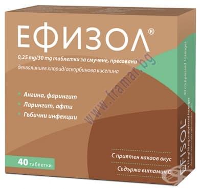 Изображение към продукта ЕФИЗОЛ таблетки за смучене 0.25 мг / 30 мг * 40