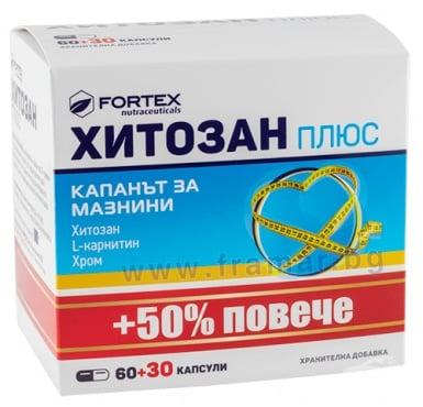 Изображение към продукта ХИТОЗАН ПЛЮС капсули * 60 ФОРТЕКС
